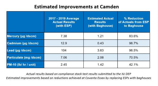 Camden Chart_update